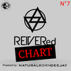 Derek Reiver - REIVERed Chart 07 2018-06-10 Artwork