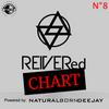 Derek Reiver - REIVERed Chart 08 2018-07-02 Artwork
