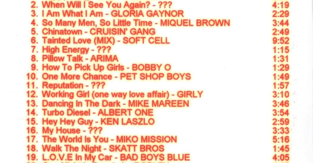 Various - Best Of NRG Volume One