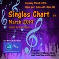 Singles Chart March 2019
