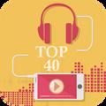 Memorial Day 2017 Top 40 Mix #3