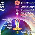Meditation for activation 12 chakras