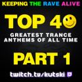 Ultimate Trance Top 40 (Part 1)