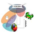 Future Pidgin (17 Jan 20) - Artetetra