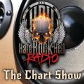 Hard Rock Hell Radio Chart Show - Episode 4 - 5th April 2021