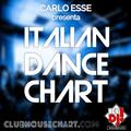 ITALIAN DANCE CHART By Carlo Esse - HEY DJ RADIO ( 11 Febbraio 2017 )