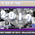 107 Playlist Chart 2019 (Channel 107 & Cream) (107sound)