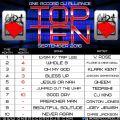 Sept '16 Top Ten Mixset-@DJT2BKS