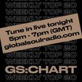 The Global Soul Top 20 and Brand New Release Selections 20th February 2020