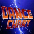 Dance Chart 17/04/2021