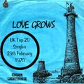 UK TOP 20 SINGLES for February 29th 1970