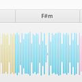 Ambient Electronic Downbeat Mix - Chupi - Feb. 2013
