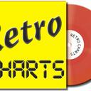 RetroCharts Profile Image