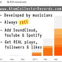 AtomCollectorRecords.com Radio Profile Image