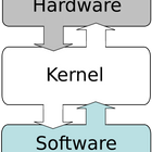KingKernel Profile Image