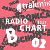 Radio Chart 02 - Face B