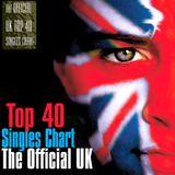 Official UK Chart Mix Feb 2017