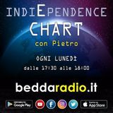 IndiEpendence Chart - 19 Giugno 2017