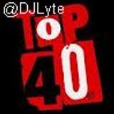Top 40 Hip Hop House Jamz  ( DJ Lyte Top 40 Mix )