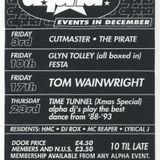 Tom Wainwright   Alpha KU Club 17th Dec 1993