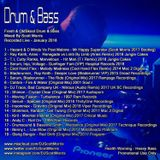 Drum & Bass Session Mixed By Scott Morris (January 2018)