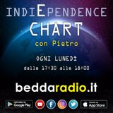 Indiependence Chart - 8 Maggio 2017