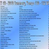 DJ Yaniv Ram - SET49 2010 Summary