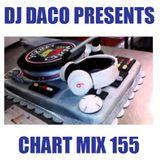 DJ DACO Chart Mix 155 (November 2015)