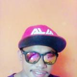 Rap peter