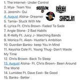 Dj Shaolin- I Luv R&B Pt 16
