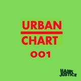 Urban Chart 001