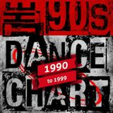 THE 90's DANCE CHART 1991 by Morgan dee jay