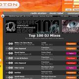 Lowbit Records w/ Sonic Union & Proton Radio Pres. Nikko.Z & Chris Mozio Guest Mix