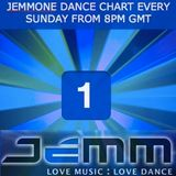 JemmOne Dance Chart of the Year 2013
