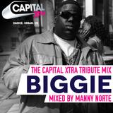 Notorious B.I.G Tribute Mixtape