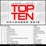 Nov '15 Top Ten Mixset