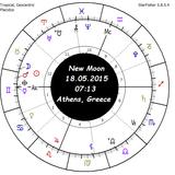 Νέα Σελήνη στον Ταύρο, στις 18.05.2015
