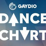 Gaydio Dance Chart | Mixed by James Long | 22-09-19