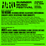 HARD SUMMER 2015 DAY1 MIX