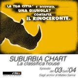 SUBURBIA CHART Edizione del 03 Gennaio 2004 - RIN RADIO ITALIA NETWORK