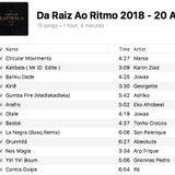 Da Raiz Ao Ritmo - 20-04-2018