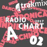 Radio Chart 02 - Face A