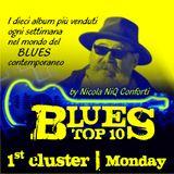 BLUESTOP10 - Lunedi 12 Dicembre 2016 (cluster 1)