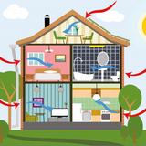 1. Dani energetske učinkovitosti u Puli