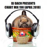 DJ DACO Presents Chart Mix 198 (April 2018)
