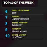 Digital Department - Fatalist 021 on Frisky Radio Apr 2015