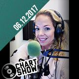The 10 Hottest Urban Tracks -> Jam On Radio 06.12.17 hosted by Patricia van Liemt