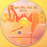 Chart Mix 2014 Vol.02 mixed by DJ Steva