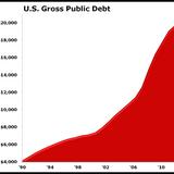 No. 007 – Beware Sovereign Debt & Austerity Measures