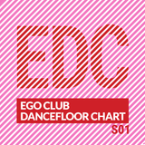 EGO CLUB DANCEFLOOR CHART S01E03 (04.12.2015.)